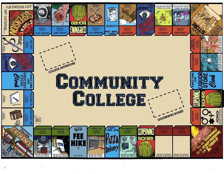 college-board-game